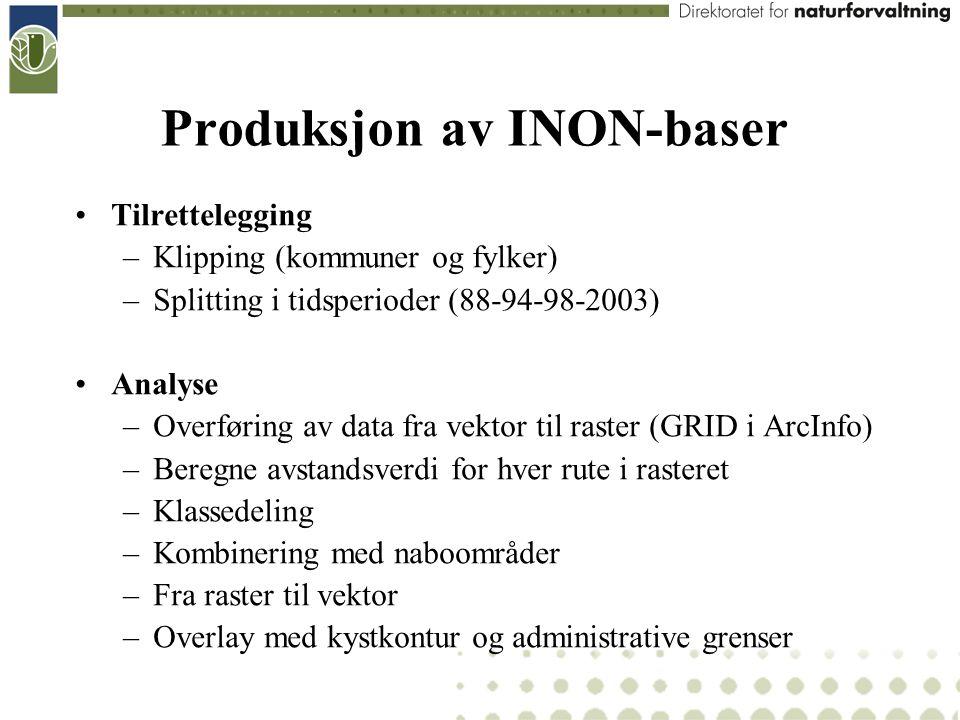 Produksjon av INON-baser Tilrettelegging –Klipping (kommuner og fylker) –Splitting i tidsperioder (88-94-98-2003) Analyse –Overføring av data fra vekt