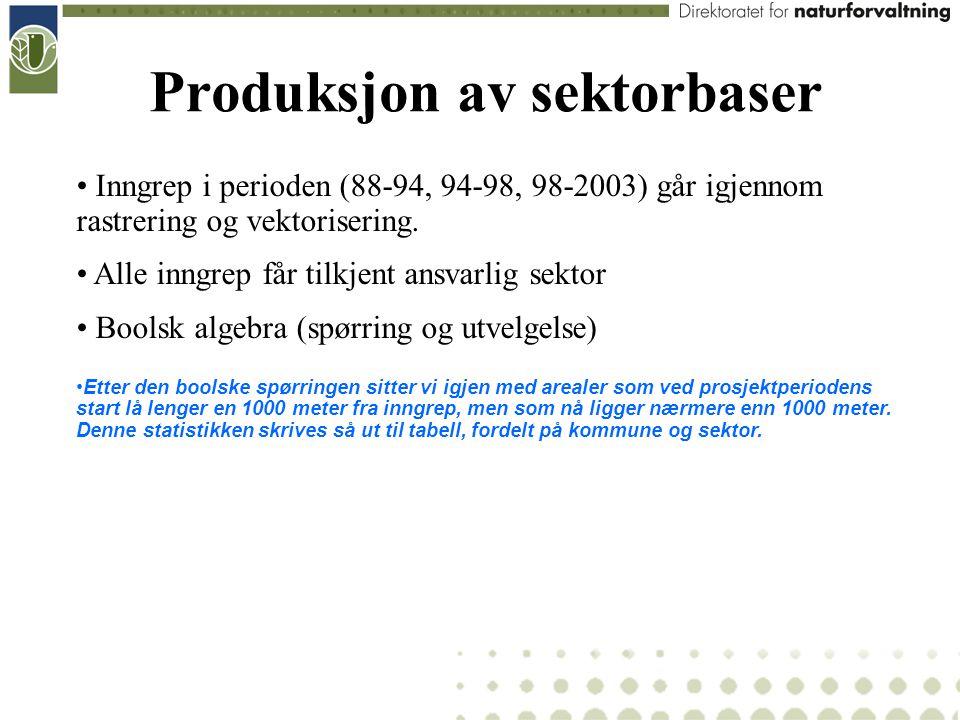 Produksjon av sektorbaser Inngrep i perioden (88-94, 94-98, 98-2003) går igjennom rastrering og vektorisering. Alle inngrep får tilkjent ansvarlig sek