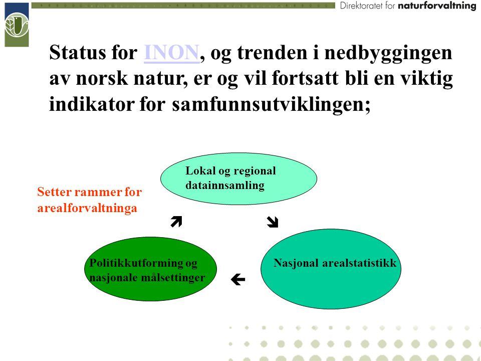 Status for INON, og trenden i nedbyggingen av norsk natur, er og vil fortsatt bli en viktig indikator for samfunnsutviklingen;INON   Lokal og regio