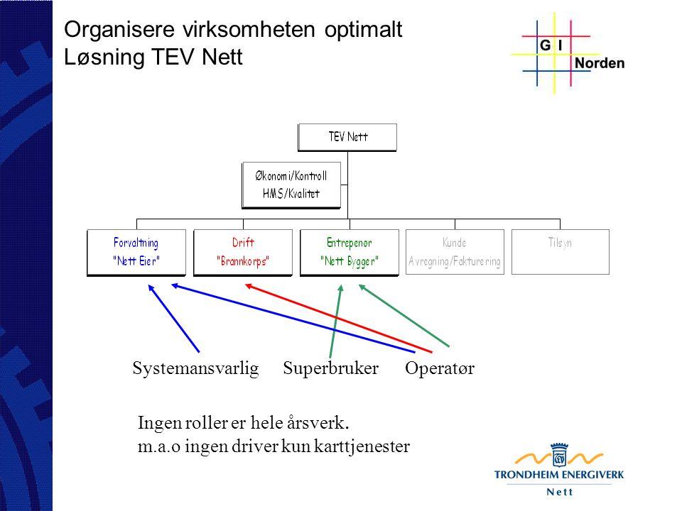Organisere virksomheten optimalt Løsning TEV Nett Systemansvarlig SuperbrukerOperatør Ingen roller er hele årsverk. m.a.o ingen driver kun karttjenest