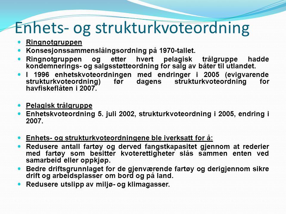 Enhets- og strukturkvoteordning Ringnotgruppen Konsesjonssammenslåingsordning på 1970-tallet. Ringnotgruppen og etter hvert pelagisk trålgruppe hadde
