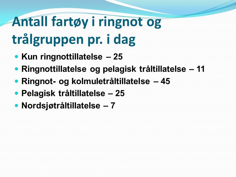 Antall fartøy i ringnot og trålgruppen pr. i dag Kun ringnottillatelse – 25 Ringnottillatelse og pelagisk tråltillatelse – 11 Ringnot- og kolmuletrålt