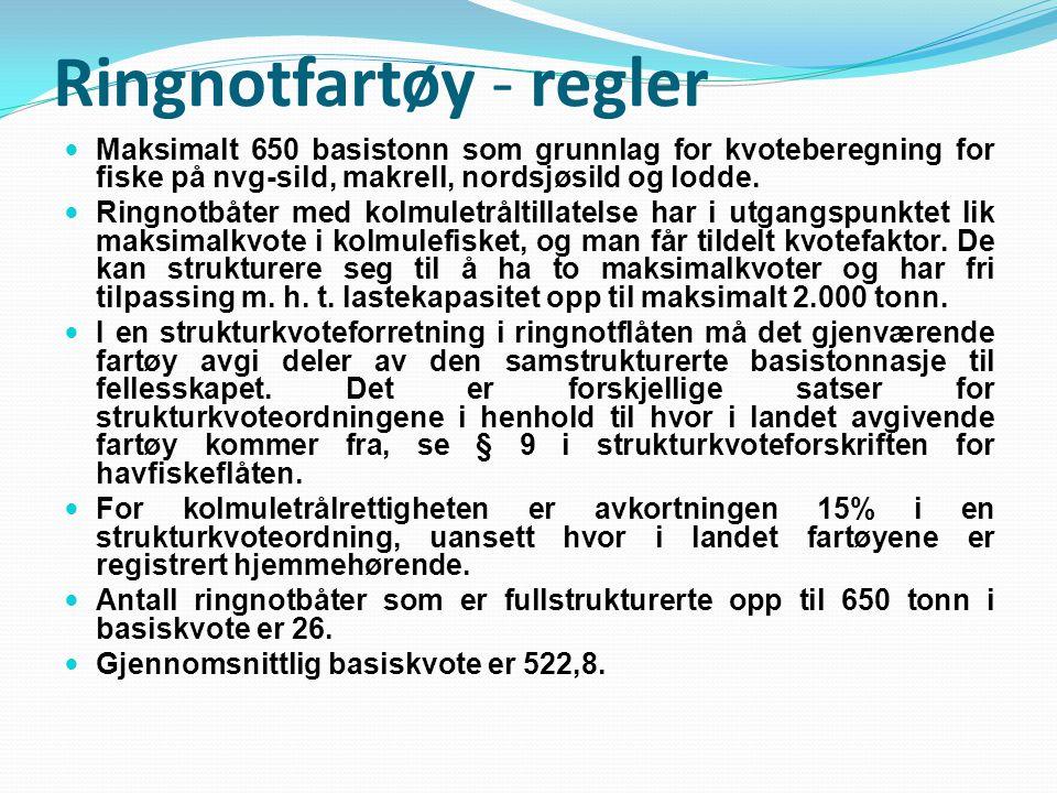 Ringnotfartøy - regler Maksimalt 650 basistonn som grunnlag for kvoteberegning for fiske på nvg-sild, makrell, nordsjøsild og lodde. Ringnotbåter med