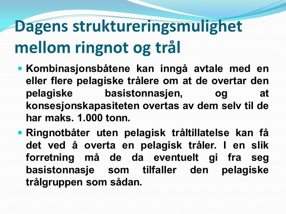Økonomi Høy pris for å bygge ny båt og på overtagelse av kvoterettigheter.