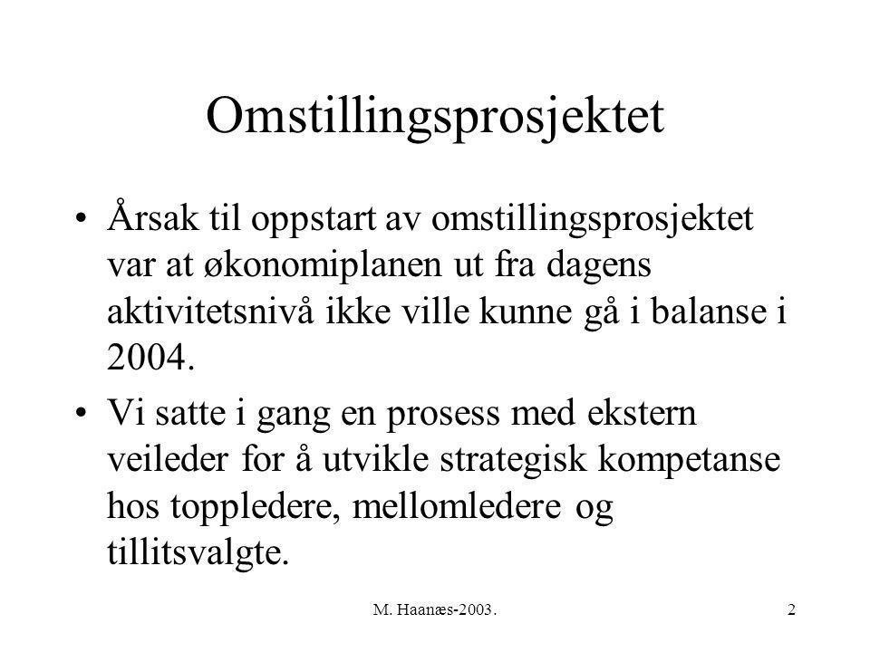 M. Haanæs-2003.2 Omstillingsprosjektet Årsak til oppstart av omstillingsprosjektet var at økonomiplanen ut fra dagens aktivitetsnivå ikke ville kunne