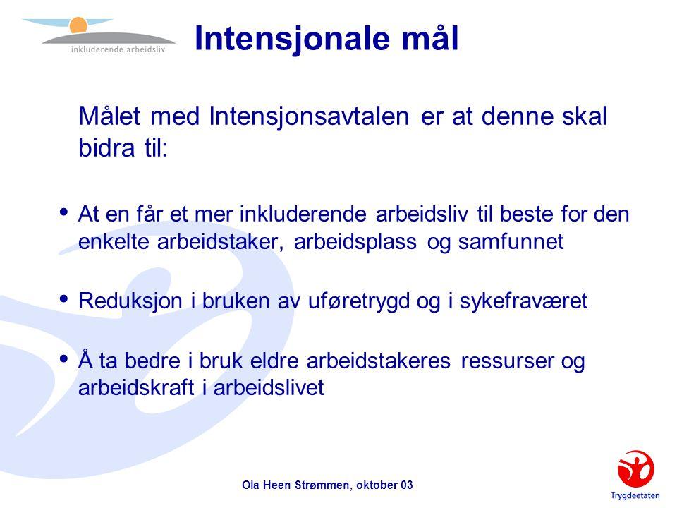 Ola Heen Strømmen, oktober 03 Viktige milepæler – IA 21.