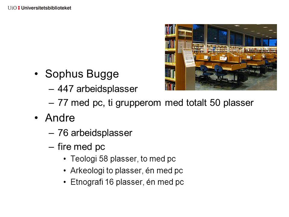Sophus Bugge –447 arbeidsplasser –77 med pc, ti grupperom med totalt 50 plasser Andre –76 arbeidsplasser –fire med pc Teologi 58 plasser, to med pc Arkeologi to plasser, én med pc Etnografi 16 plasser, én med pc
