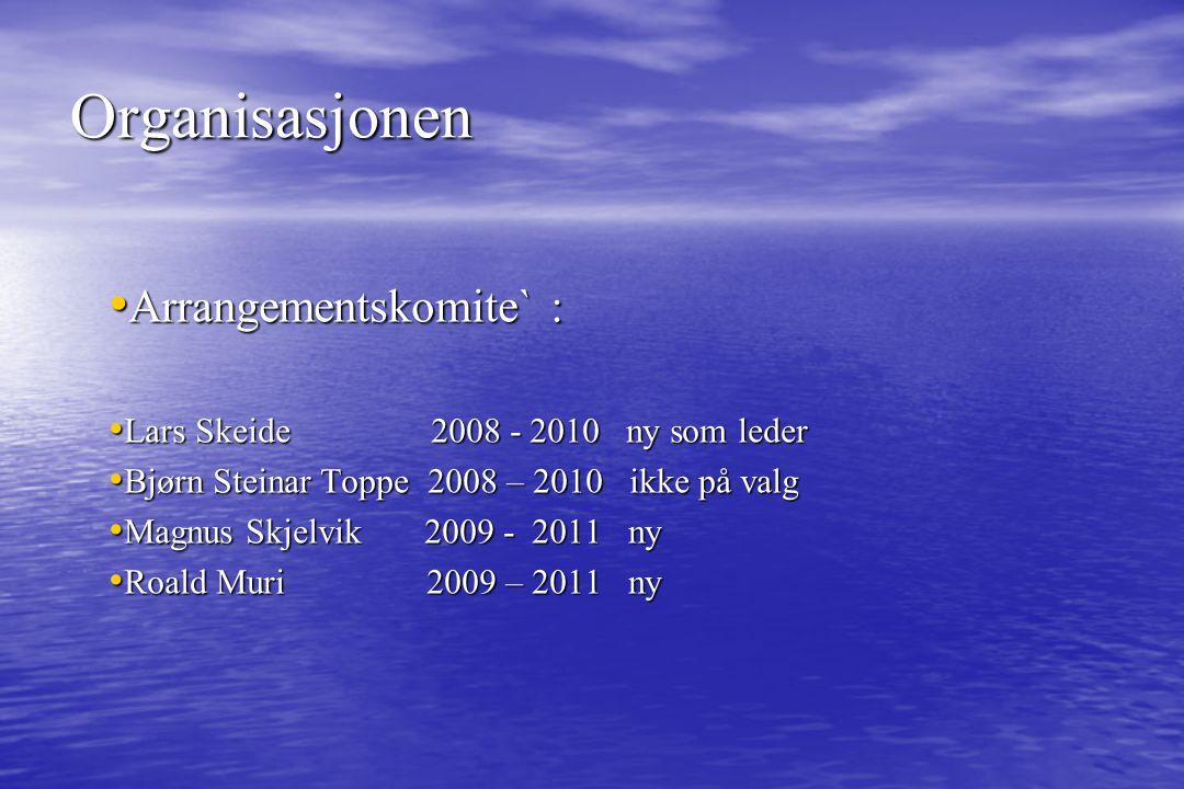 Arrangementskomite` : Arrangementskomite` : Lars Skeide 2008 - 2010 ny som leder Lars Skeide 2008 - 2010 ny som leder Bjørn Steinar Toppe 2008 – 2010
