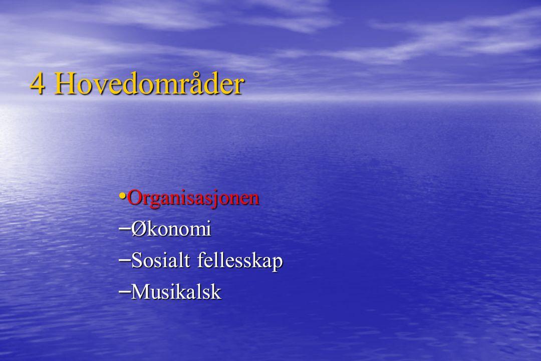 4 Hovedområder Organisasjonen Organisasjonen – Økonomi – Sosialt fellesskap – Musikalsk