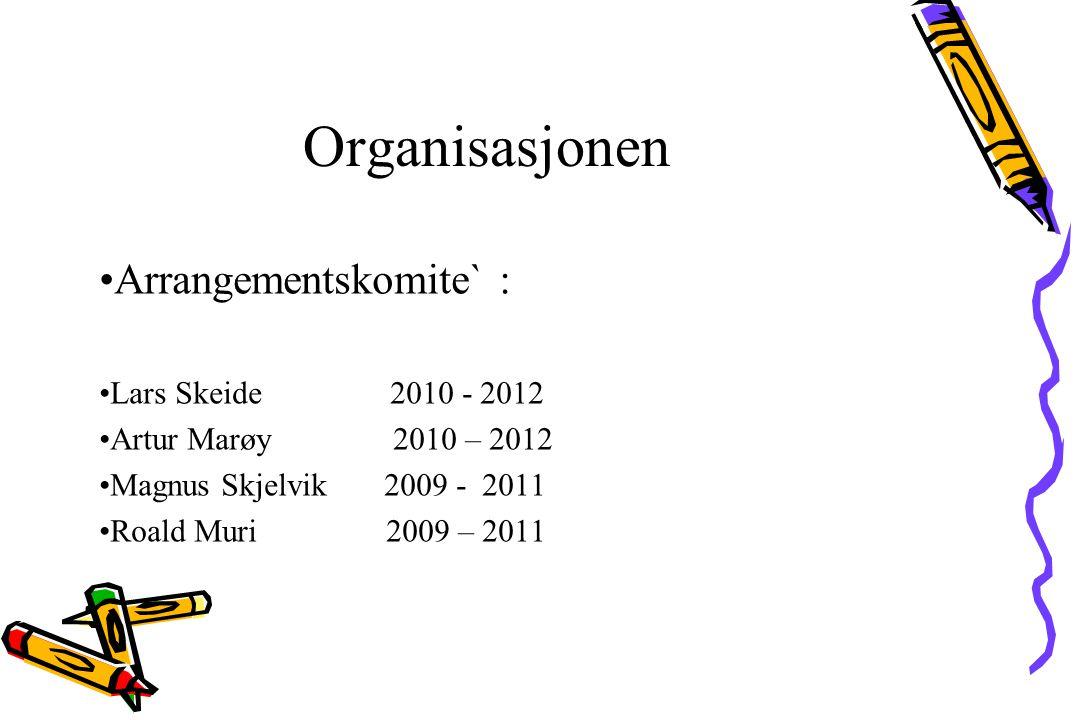 Arrangementskomite` : Lars Skeide 2010 - 2012 Artur Marøy 2010 – 2012 Magnus Skjelvik 2009 - 2011 Roald Muri 2009 – 2011 Organisasjonen