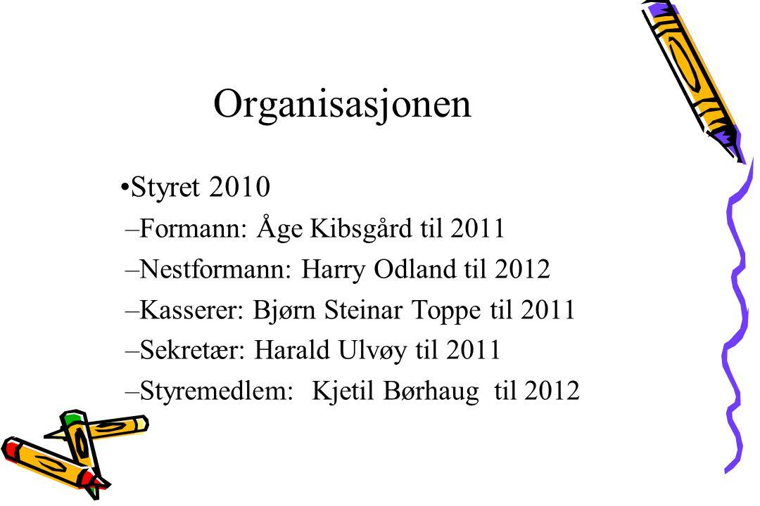Styret 2010 –Formann: Åge Kibsgård til 2011 –Nestformann: Harry Odland til 2012 –Kasserer: Bjørn Steinar Toppe til 2011 –Sekretær: Harald Ulvøy til 20