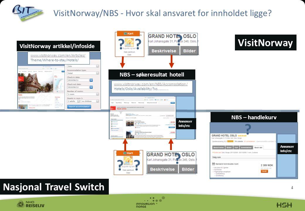 5 Kravspesifikasjon VisitNorway – Søkemuligheter og søkeresultater Søkeresultatene skal være relevant og kunne tilbys/vises integrert med –Destinasjonssider –Aktivitetssider –Produktoversikten –Kampanjer –Produktsider Eksempelvis betyr dette at –når turisten står på siden for Ålesund (http://www.visitnorway.com/en/Stories/Norway/Fjord-Norway/Alesund- Sunnmore/) så skal det her først vises produkter fra Ålesund og Sunnmøre dersom dette finnes.http://www.visitnorway.com/en/Stories/Norway/Fjord-Norway/Alesund- Sunnmore/ –om kunden står på side for overnatting i Ålesund (http://www.visitnorway.com/en/Articles/Norway/Fjord-Norway/Alesund-and- Sunnmore/Where-to-stay-in-Alesund-and-Sunnmore/) eller Ting å gjøre i Ålesund (http://www.visitnorway.com/en/Articles/Norway/Fjord- Norway/Alesund-and-Sunnmore/What-to-do-in-Alesund-and-Sunnmore/) skal han få valg mellom bookbare produkter i Ålesund og ikke i Lillestrøm.http://www.visitnorway.com/en/Articles/Norway/Fjord-Norway/Alesund-and- Sunnmore/Where-to-stay-in-Alesund-and-Sunnmore/http://www.visitnorway.com/en/Articles/Norway/Fjord- Norway/Alesund-and-Sunnmore/What-to-do-in-Alesund-and-Sunnmore/