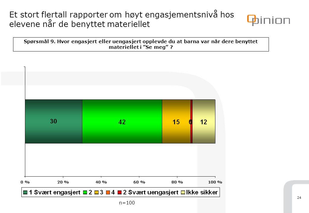 24 Et stort flertall rapporter om høyt engasjementsnivå hos elevene når de benyttet materiellet n=100 Spørsmål 9.