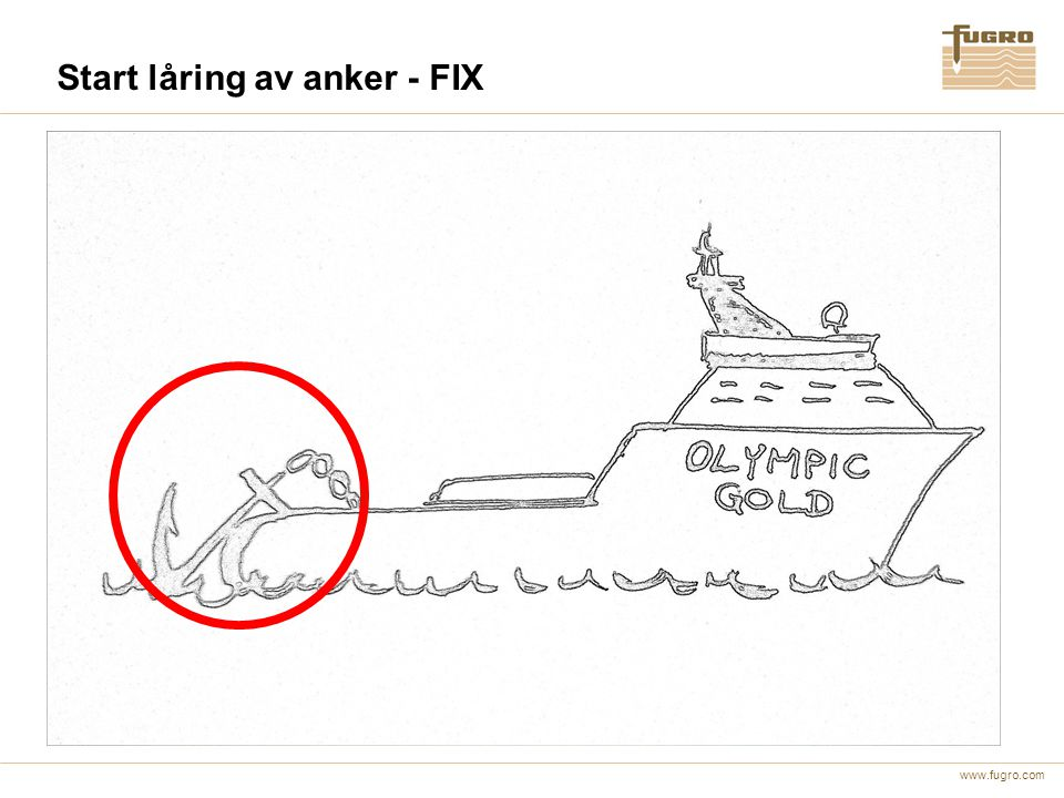 www.fugro.com Ankeret settes  ROV kan monitorere mens ankeret settes på bunn.