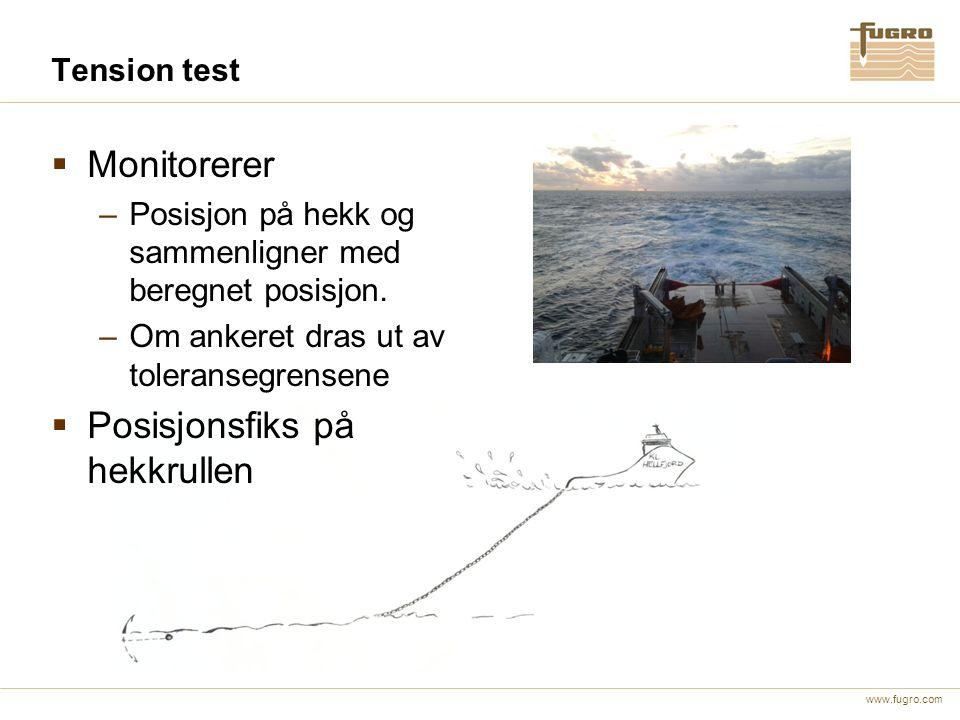 www.fugro.com Tension test  Monitorerer –Posisjon på hekk og sammenligner med beregnet posisjon. –Om ankeret dras ut av toleransegrensene  Posisjons