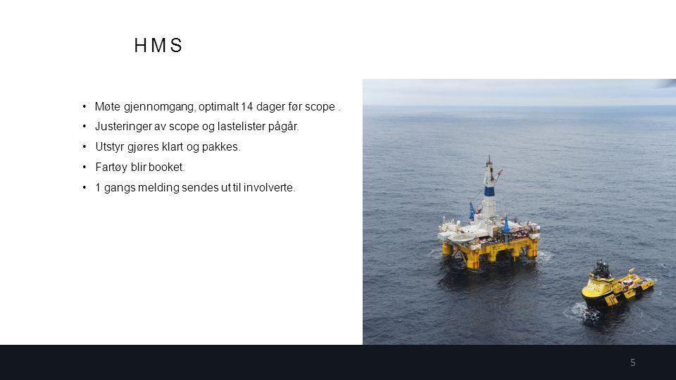 HMS Møte gjennomgang, optimalt 14 dager før scope. Justeringer av scope og lastelister pågår. Utstyr gjøres klart og pakkes. Fartøy blir booket. 1 gan