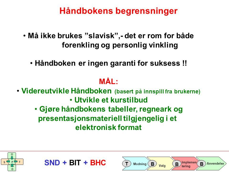 """Implemen- tering Valg Anvendelse Modning T B B B S O T D P SND + BIT + BHC Håndbokens begrensninger Må ikke brukes """"slavisk"""",- det er rom for både for"""