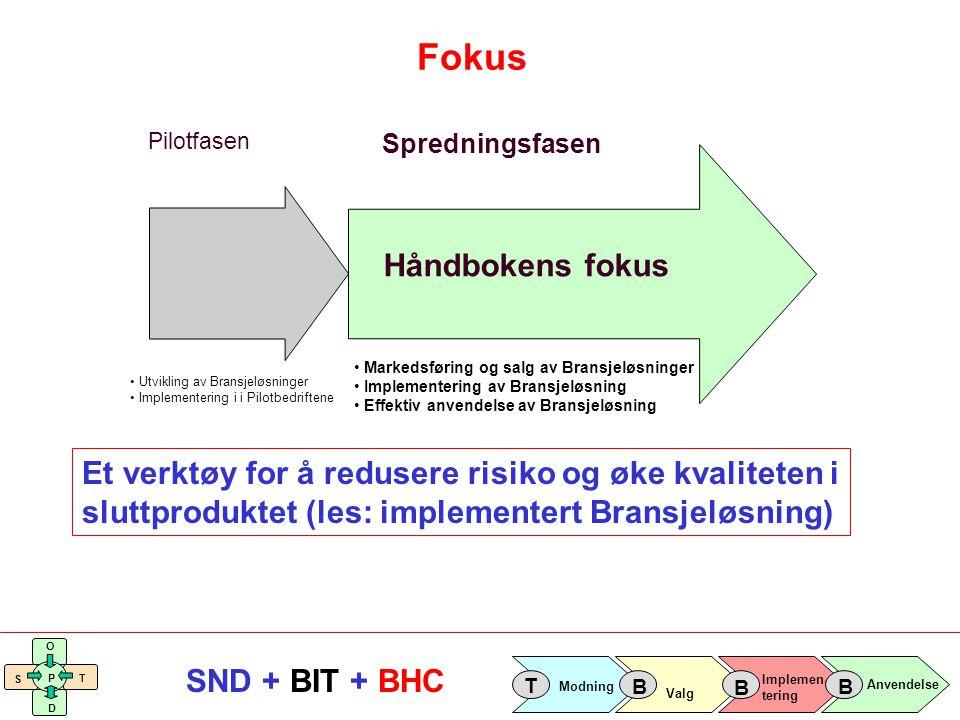 Implemen- tering Valg Anvendelse Modning T B B B S O T D P SND + BIT + BHC Pilotfasen Spredningsfasen Håndbokens fokus Utvikling av Bransjeløsninger I