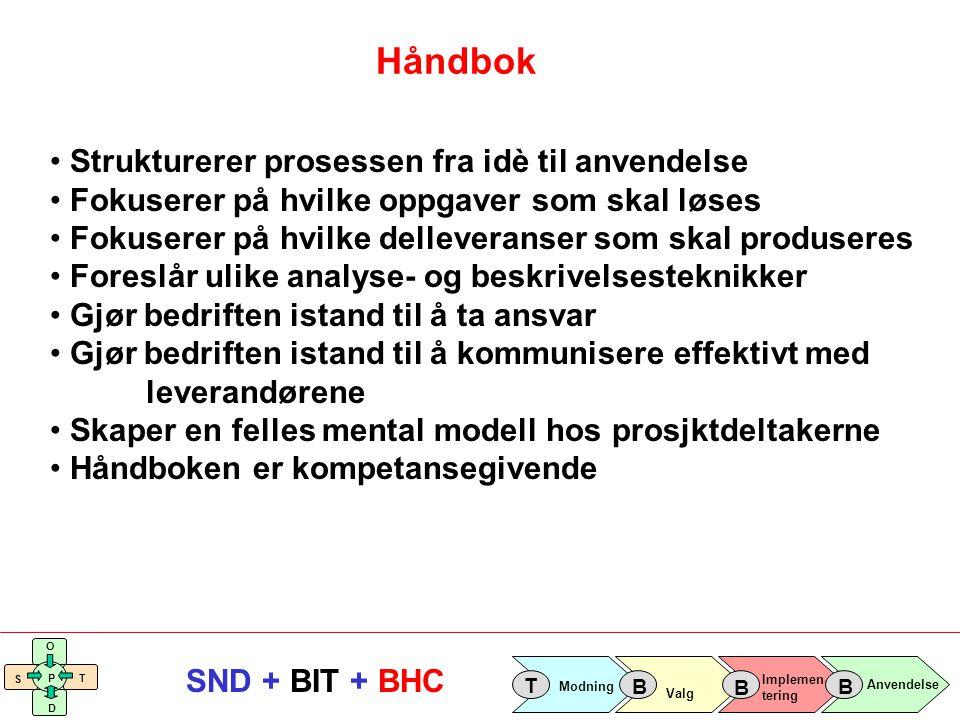 Implemen- tering Valg Anvendelse Modning T B B B S O T D P SND + BIT + BHC Plan- prosesser Prosjekt/tiltaks- prosess Forvaltningsprosesser Plan- prosesser Plan- prosesser Prosjekt/tiltaks prosess Prosj.pros.