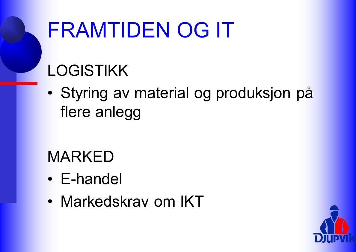 FRAMTIDEN OG IT LOGISTIKK Styring av material og produksjon på flere anlegg MARKED E-handel Markedskrav om IKT