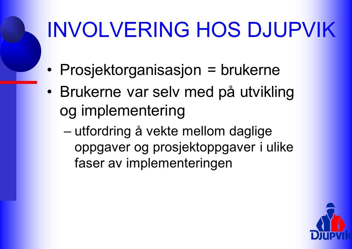 INVOLVERING HOS DJUPVIK Prosjektorganisasjon = brukerne Brukerne var selv med på utvikling og implementering –utfordring å vekte mellom daglige oppgav