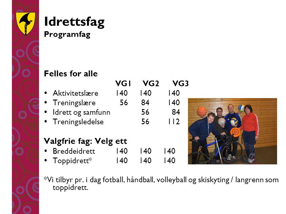 Idrettsfag Programfag Felles for alle VG1 VG2 VG3  Aktivitetslære 140140 140  Treningslære 56 84 140  Idrett og samfunn 56 84  Treningsledelse 56