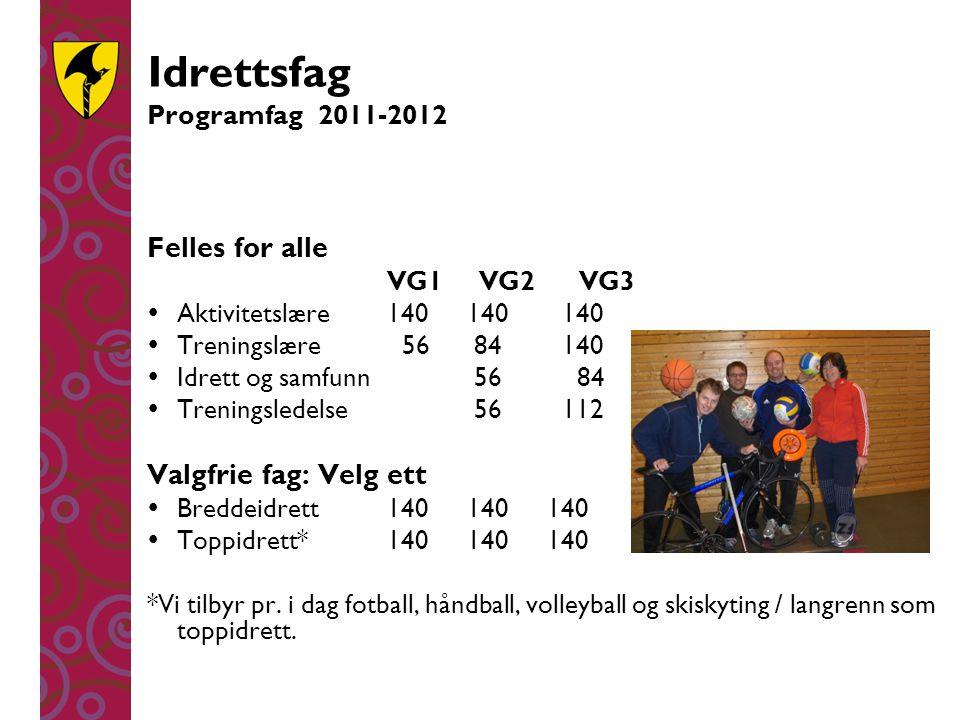 Idrettsfag Programfag 2011-2012 Felles for alle VG1 VG2 VG3  Aktivitetslære 140140 140  Treningslære 56 84 140  Idrett og samfunn 56 84  Treningsl
