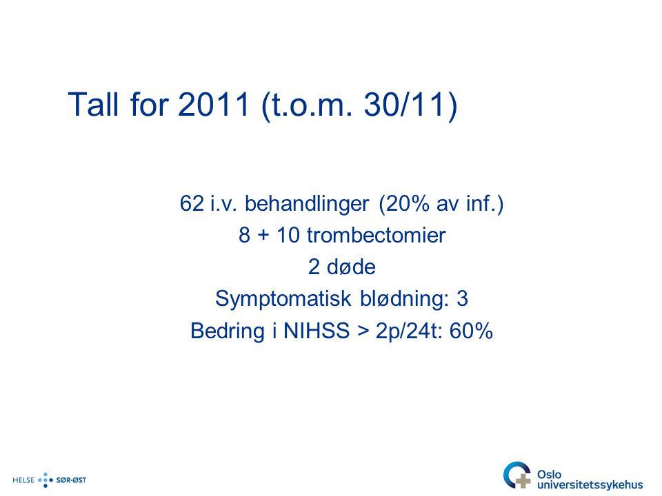 Tall for 2011 (t.o.m.30/11) 62 i.v.