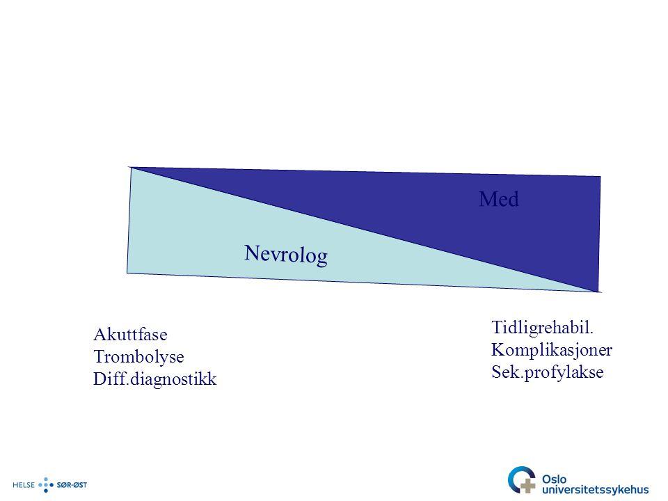 Nevrolog Akuttfase Trombolyse Diff.diagnostikk Tidligrehabil. Komplikasjoner Sek.profylakse Med