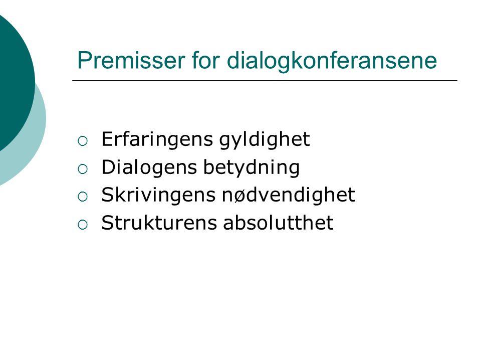 Premisser for dialogkonferansene  Erfaringens gyldighet  Dialogens betydning  Skrivingens nødvendighet  Strukturens absolutthet