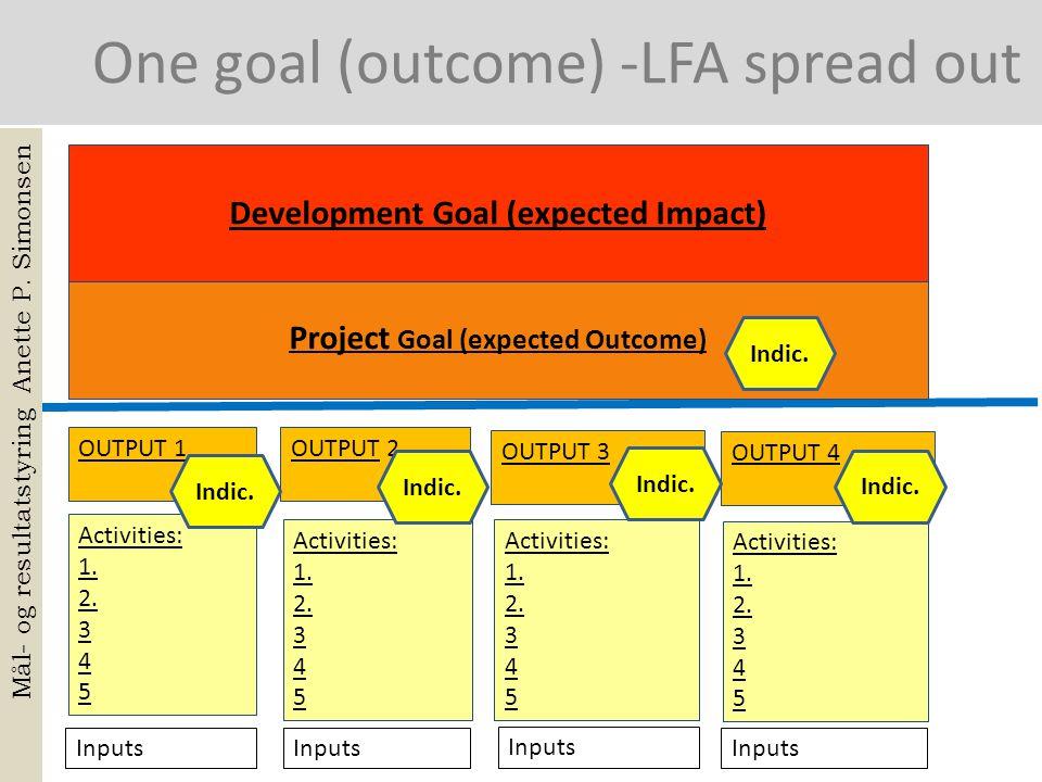 OUTPUT 1 OUTPUT 3 OUTPUT 2 One goal (outcome) -LFA spread out Activities: 1. 2. 3 4 5 Activities: 1. 2. 3 4 5 Activities: 1. 2. 3 4 5 Project Goal (ex