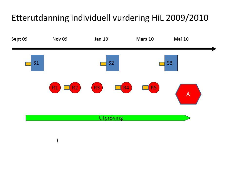 Etterutdanning individuell vurdering HiL 2009/2010 Sept 09 Nov 09 Jan 10 Mars 10 Mai 10 S1S3 R1 Utprøving S2 R2R3R5R4 A )