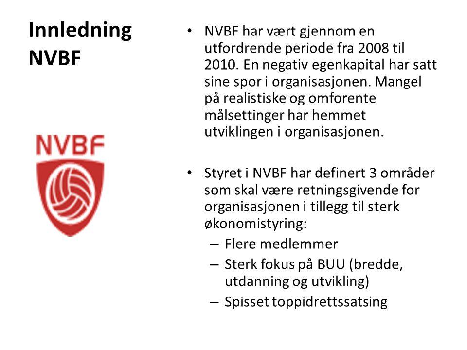 Innledning NVBF NVBF har vært gjennom en utfordrende periode fra 2008 til 2010. En negativ egenkapital har satt sine spor i organisasjonen. Mangel på