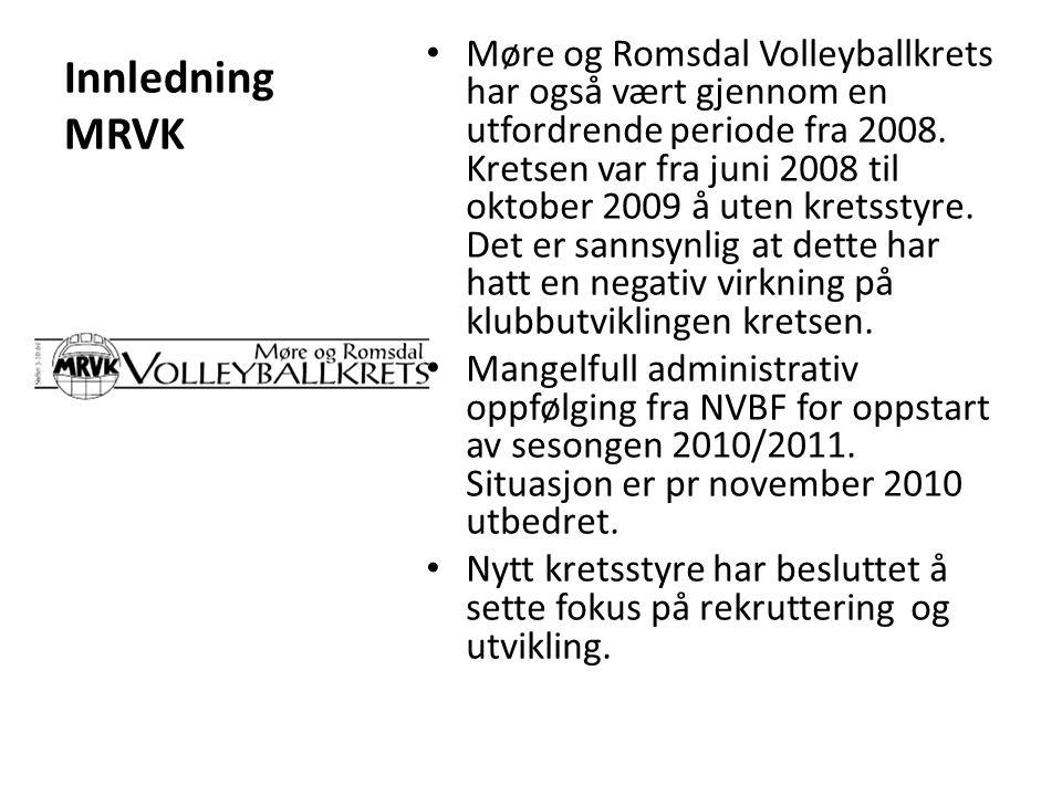 Innledning MRVK Møre og Romsdal Volleyballkrets har også vært gjennom en utfordrende periode fra 2008. Kretsen var fra juni 2008 til oktober 2009 å ut