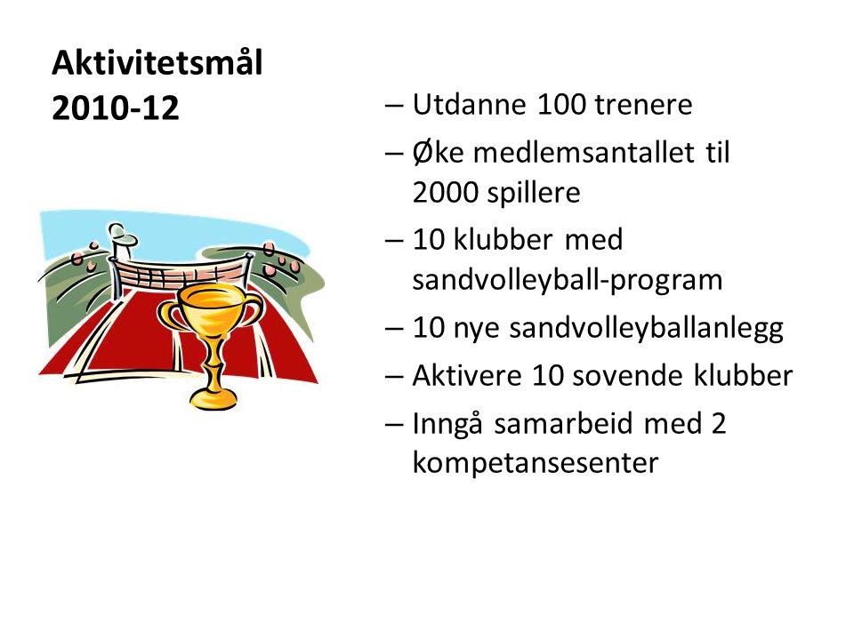 Aktivitetsmål 2010-12 – Utdanne 100 trenere – Øke medlemsantallet til 2000 spillere – 10 klubber med sandvolleyball-program – 10 nye sandvolleyballanl