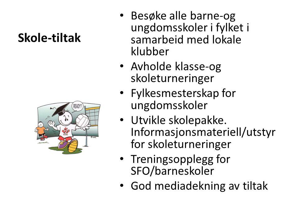Tiltak eksisterende klubber Trener-utdanning.1.prioritet.