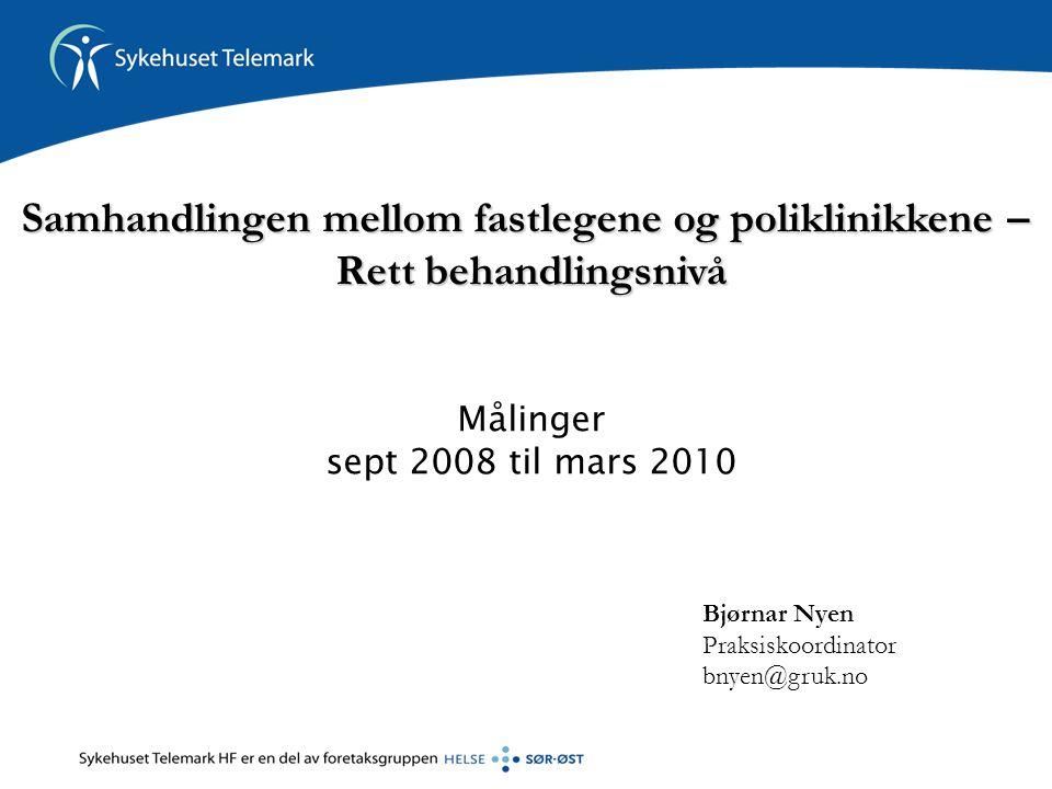 Bjørnar Nyen Praksiskoordinator bnyen@gruk.no Samhandlingen mellom fastlegene og poliklinikkene – Rett behandlingsnivå Målinger sept 2008 til mars 2010