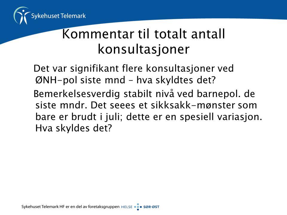 Kommentar til totalt antall konsultasjoner Det var signifikant flere konsultasjoner ved ØNH-pol siste mnd – hva skyldtes det.