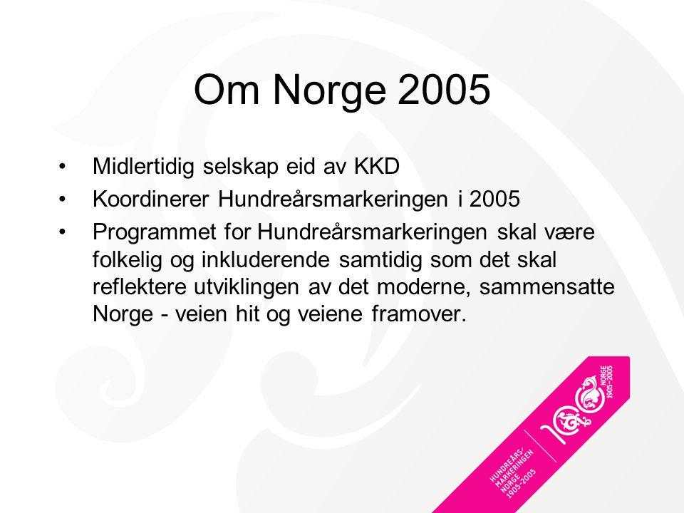 VERDENSBORGER I 100 ÅR Hundreårsmarkeringens formål er å utvide perspektivet på vårt lands historie, verdier og fremtidsmuligheter, slik at vi ser mer av Norge som verdensborger