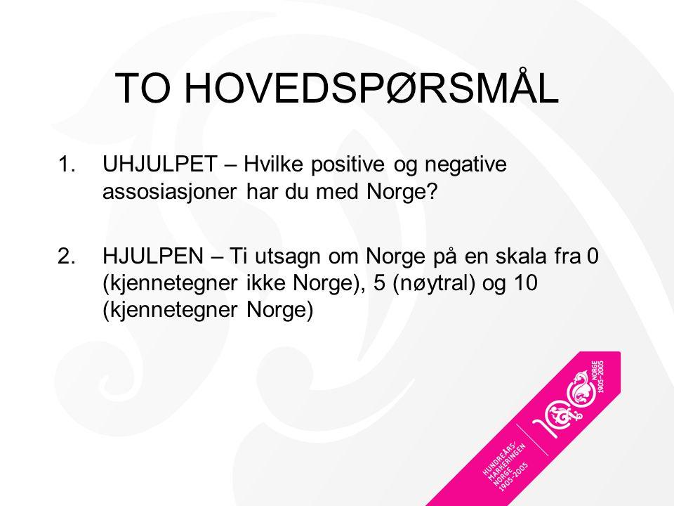 TO HOVEDSPØRSMÅL 1.UHJULPET – Hvilke positive og negative assosiasjoner har du med Norge.