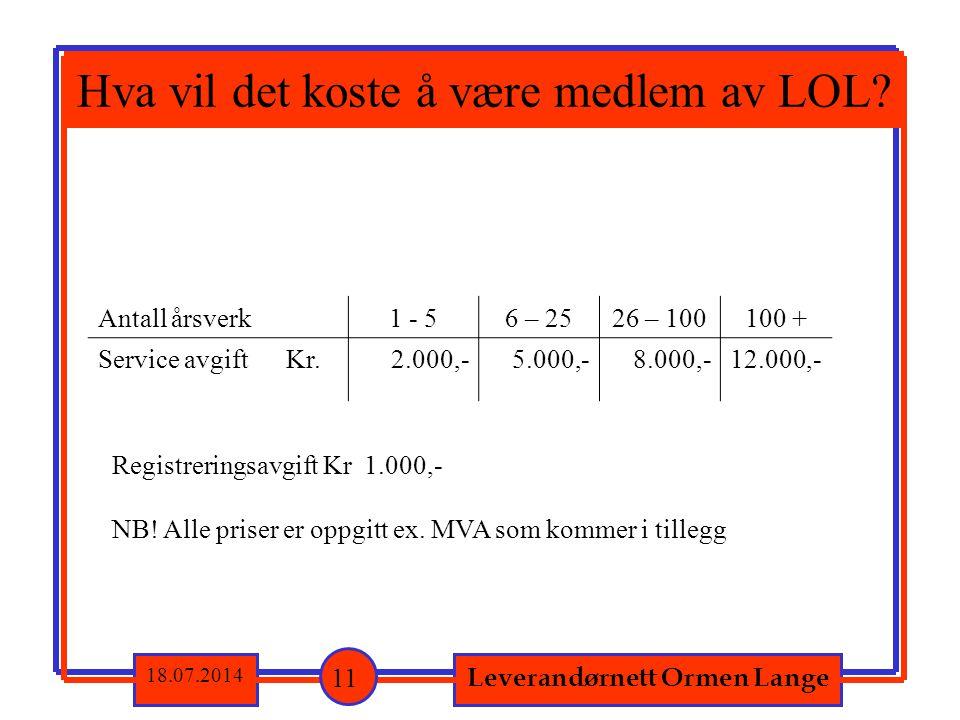 Leverandørnett Ormen Lange 18.07.2014 Hva vil det koste å være medlem av LOL? 11 Antall årsverk1 - 56 – 2526 – 100100 + Service avgift Kr.2.000,- 5.00