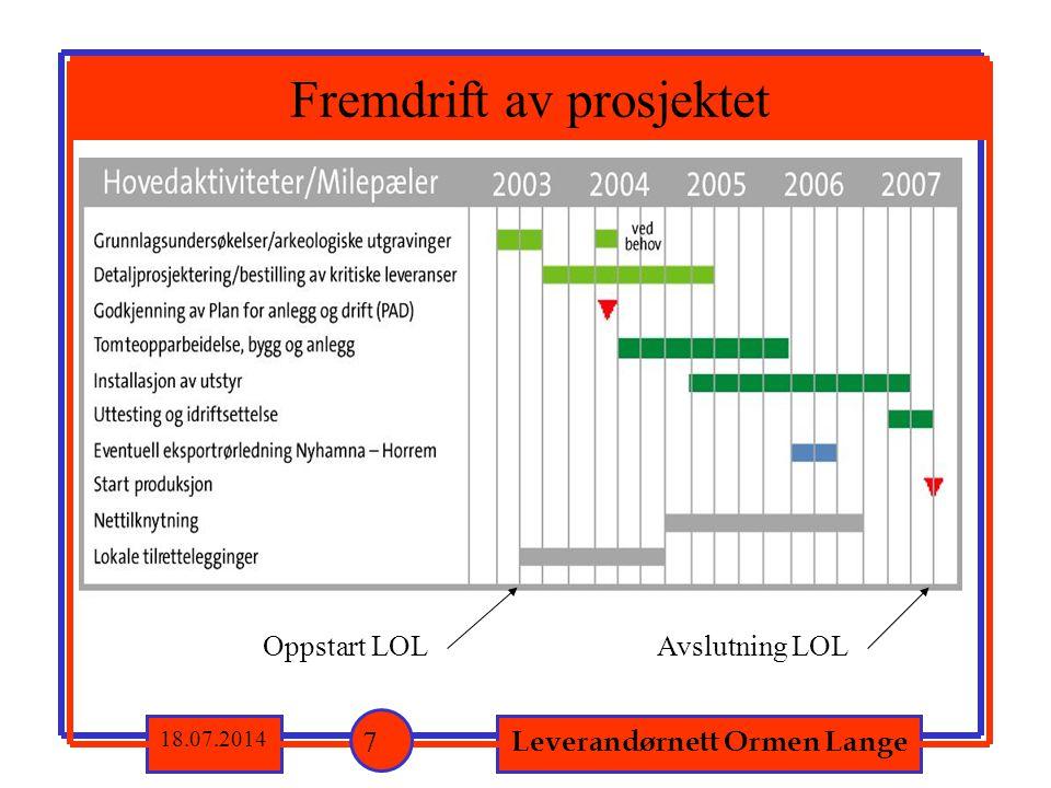 Leverandørnett Ormen Lange 18.07.2014 Fremdrift av prosjektet 7 Oppstart LOLAvslutning LOL