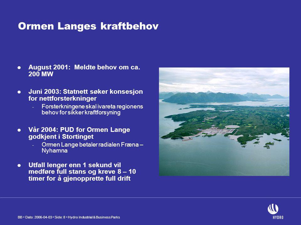 BB Dato: 2006-04-03 Side: 8 Hydro Industrial & Business Parks Ormen Langes kraftbehov August 2001: Meldte behov om ca.