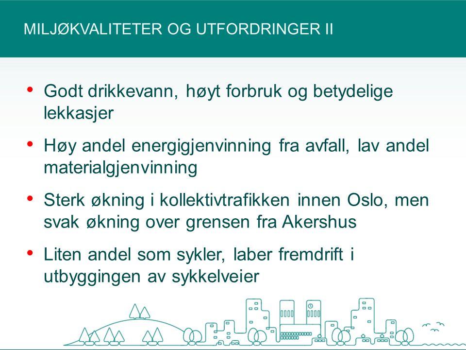MILJØKVALITETER OG UTFORDRINGER II Godt drikkevann, høyt forbruk og betydelige lekkasjer Høy andel energigjenvinning fra avfall, lav andel materialgjenvinning Sterk økning i kollektivtrafikken innen Oslo, men svak økning over grensen fra Akershus Liten andel som sykler, laber fremdrift i utbyggingen av sykkelveier