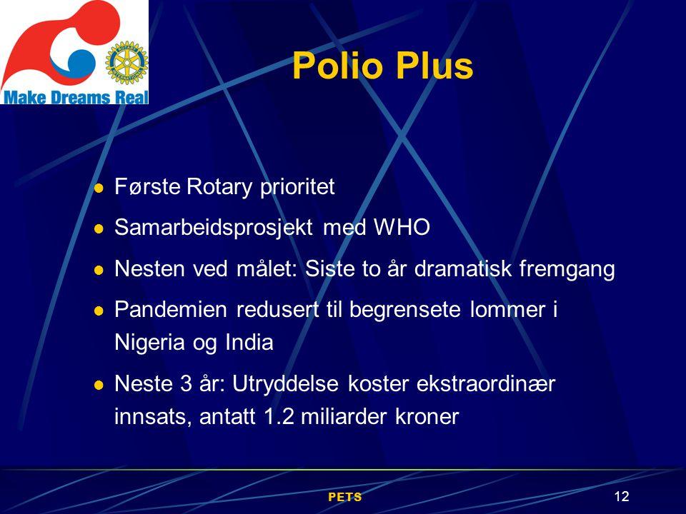 PETS 12 Første Rotary prioritet Samarbeidsprosjekt med WHO Nesten ved målet: Siste to år dramatisk fremgang Pandemien redusert til begrensete lommer i Nigeria og India Neste 3 år: Utryddelse koster ekstraordinær innsats, antatt 1.2 miliarder kroner Polio Plus