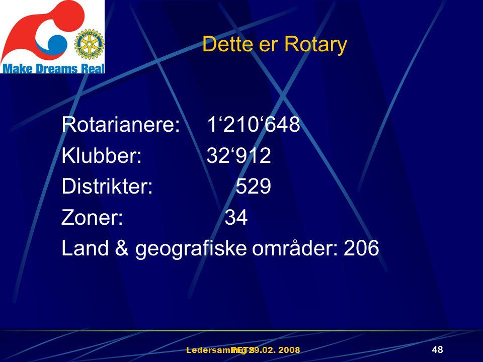 PETS 47 Ledersamling 29.02.
