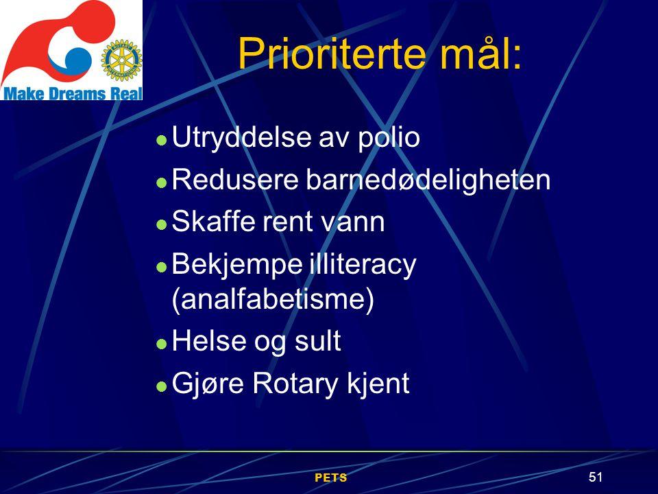 PETS 51 Utryddelse av polio Redusere barnedødeligheten Skaffe rent vann Bekjempe illiteracy (analfabetisme) Helse og sult Gjøre Rotary kjent Prioriterte mål: