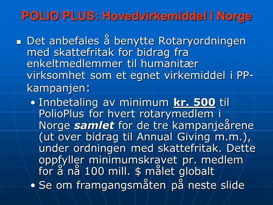 POLIO PLUS: Hovedvirkemiddel i Norge Det anbefales å benytte Rotaryordningen med skattefritak for bidrag fra enkeltmedlemmer til humanitær virksomhet som et egnet virkemiddel i PP- kampanjen : Det anbefales å benytte Rotaryordningen med skattefritak for bidrag fra enkeltmedlemmer til humanitær virksomhet som et egnet virkemiddel i PP- kampanjen : Innbetaling av minimum kr.