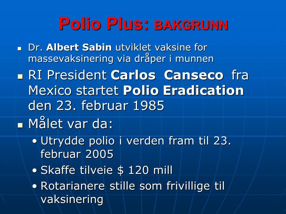 Polio Plus: BAKGRUNN Dr. Albert Sabin utviklet vaksine for massevaksinering via dråper i munnen Dr.