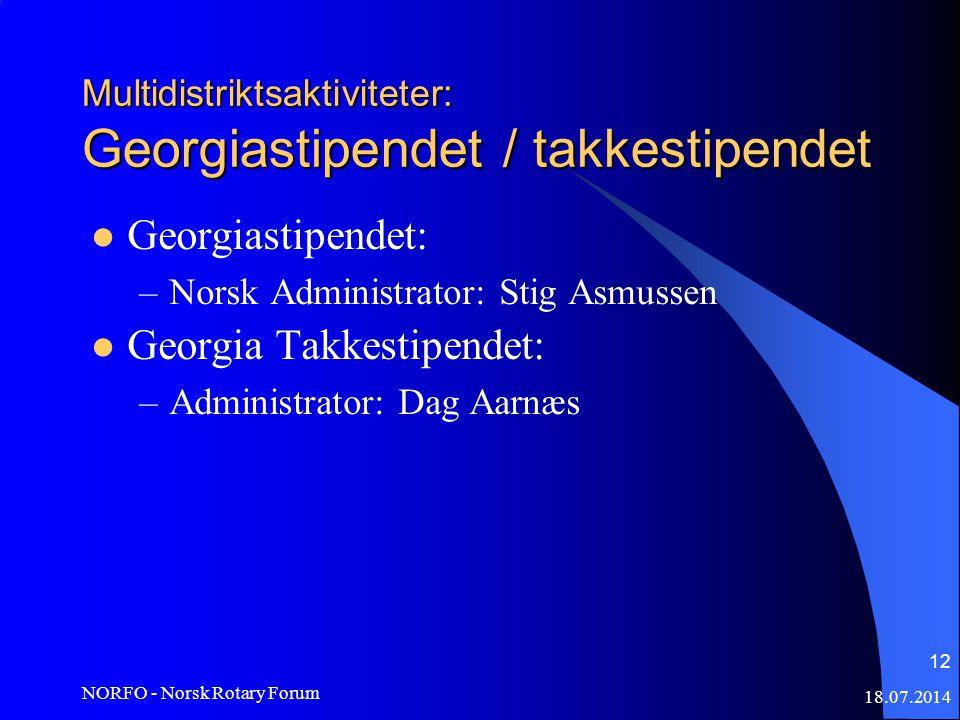 18.07.2014 NORFO - Norsk Rotary Forum 12 Multidistriktsaktiviteter: Georgiastipendet / takkestipendet Georgiastipendet: –Norsk Administrator: Stig Asmussen Georgia Takkestipendet: –Administrator: Dag Aarnæs
